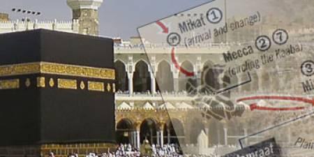 The Obligatory Nature of Hajj